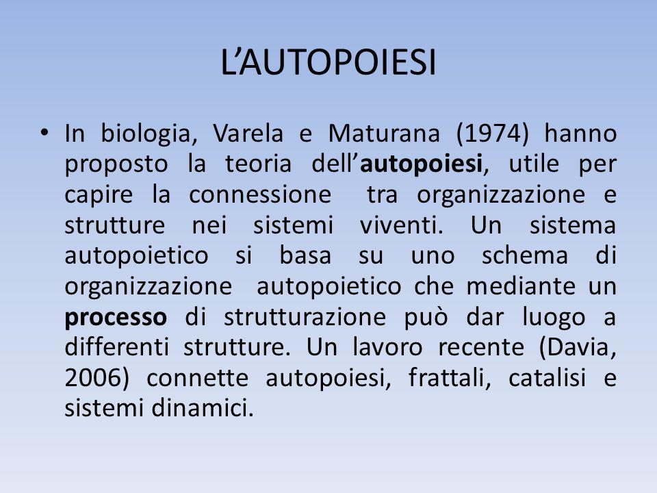 LAUTOPOIESI In biologia, Varela e Maturana (1974) hanno proposto la teoria dellautopoiesi, utile per capire la connessione tra organizzazione e strutt