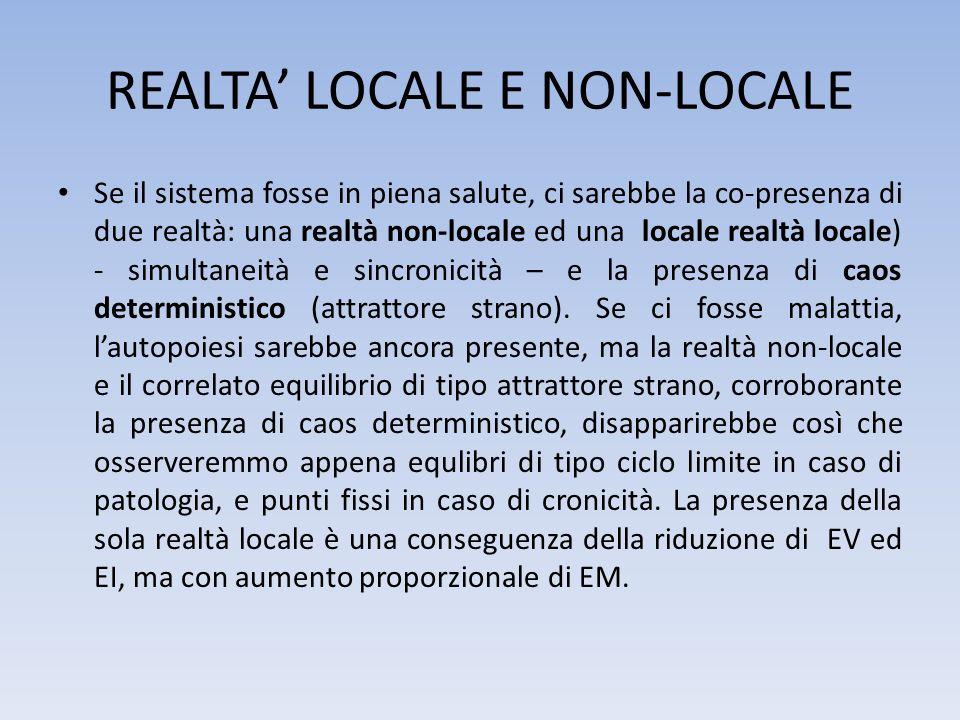 REALTA LOCALE E NON-LOCALE Se il sistema fosse in piena salute, ci sarebbe la co-presenza di due realtà: una realtà non-locale ed una locale realtà lo