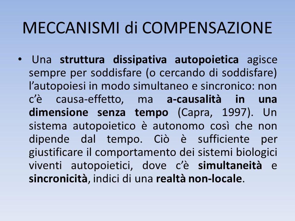 MECCANISMI di COMPENSAZIONE Una struttura dissipativa autopoietica agisce sempre per soddisfare (o cercando di soddisfare) lautopoiesi in modo simulta