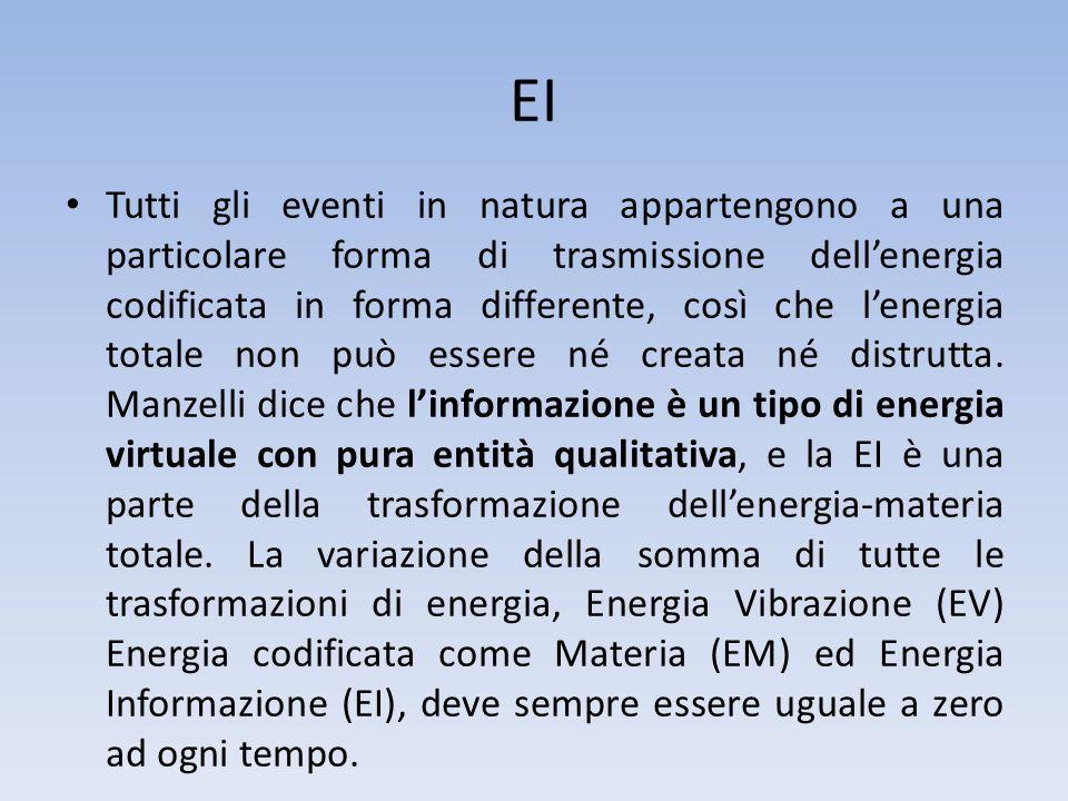 EI Tutti gli eventi in natura appartengono a una particolare forma di trasmissione dellenergia codificata in forma differente, così che lenergia total