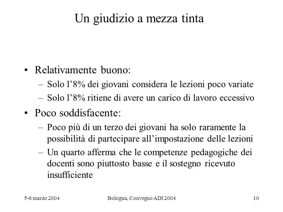 5-6 marzo 2004Bologna, Convegno ADI 200410 Un giudizio a mezza tinta Relativamente buono: –Solo l8% dei giovani considera le lezioni poco variate –Sol