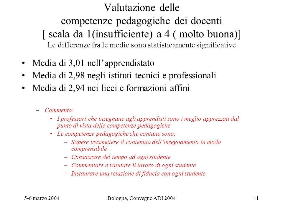 5-6 marzo 2004Bologna, Convegno ADI 200411 Valutazione delle competenze pedagogiche dei docenti [ scala da 1(insufficiente) a 4 ( molto buona)] Le dif