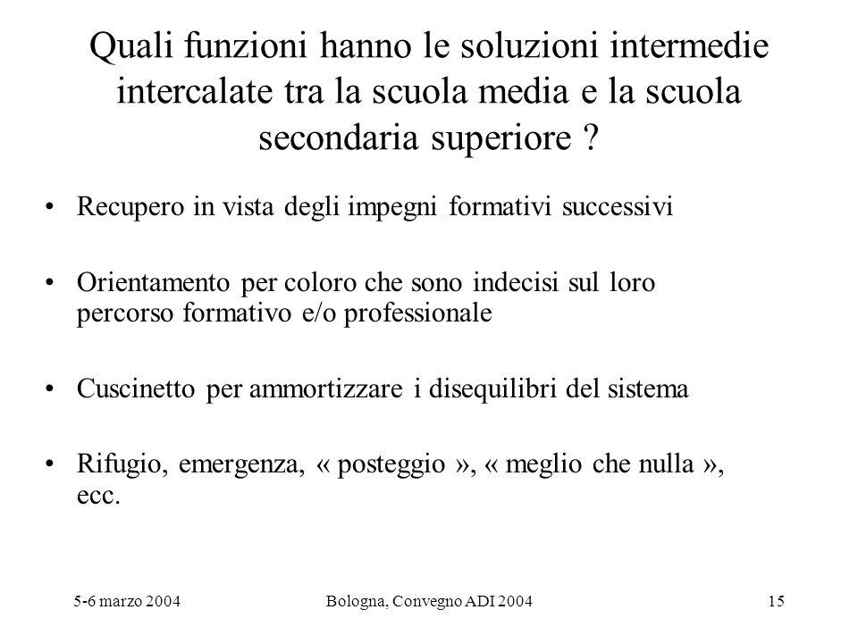 5-6 marzo 2004Bologna, Convegno ADI 200415 Quali funzioni hanno le soluzioni intermedie intercalate tra la scuola media e la scuola secondaria superio