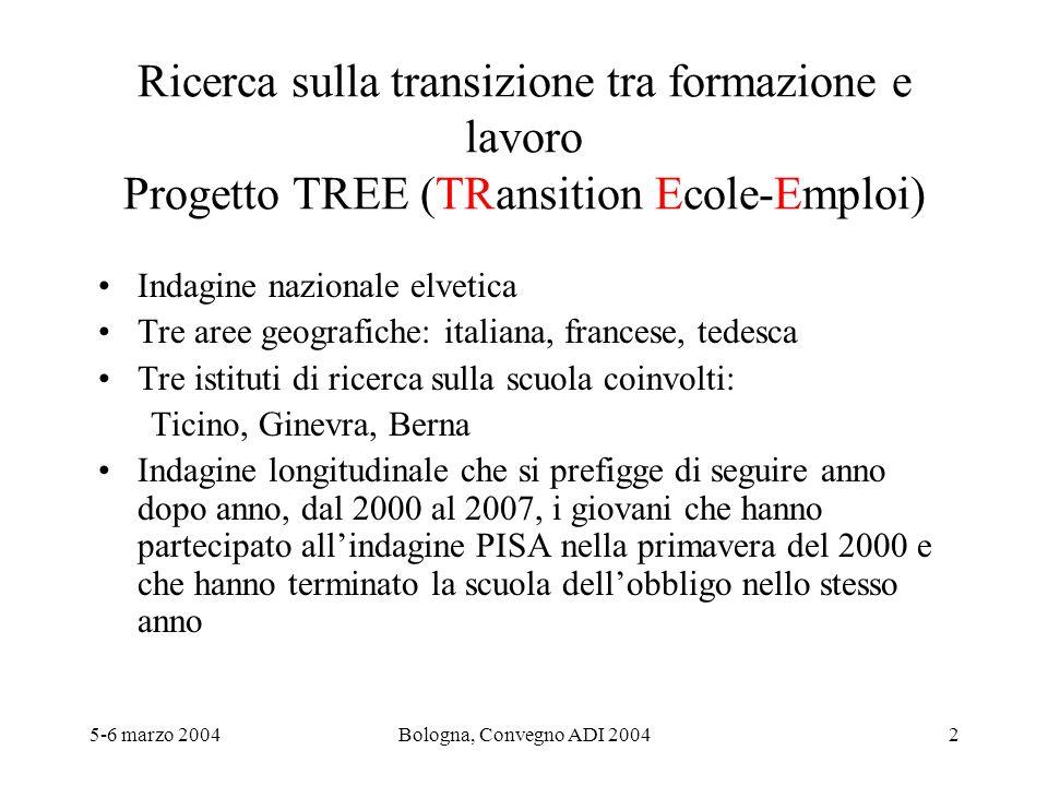 5-6 marzo 2004Bologna, Convegno ADI 20042 Ricerca sulla transizione tra formazione e lavoro Progetto TREE (TRansition Ecole-Emploi) Indagine nazionale