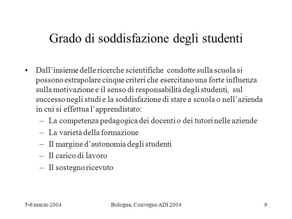 5-6 marzo 2004Bologna, Convegno ADI 20049 Grado di soddisfazione degli studenti Dallinsieme delle ricerche scientifiche condotte sulla scuola si posso