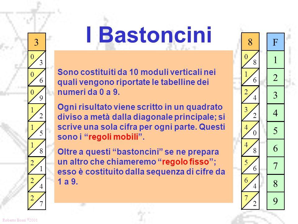 Roberto Bossi © 2001 I Bastoncini 3 0 6 0 9 0 2 1 5 1 8 1 1 2 4 2 7 2 3 8 0 6 1 4 2 2 3 0 4 8 4 6 5 4 6 2 7 8 Sono costituiti da 10 moduli verticali n