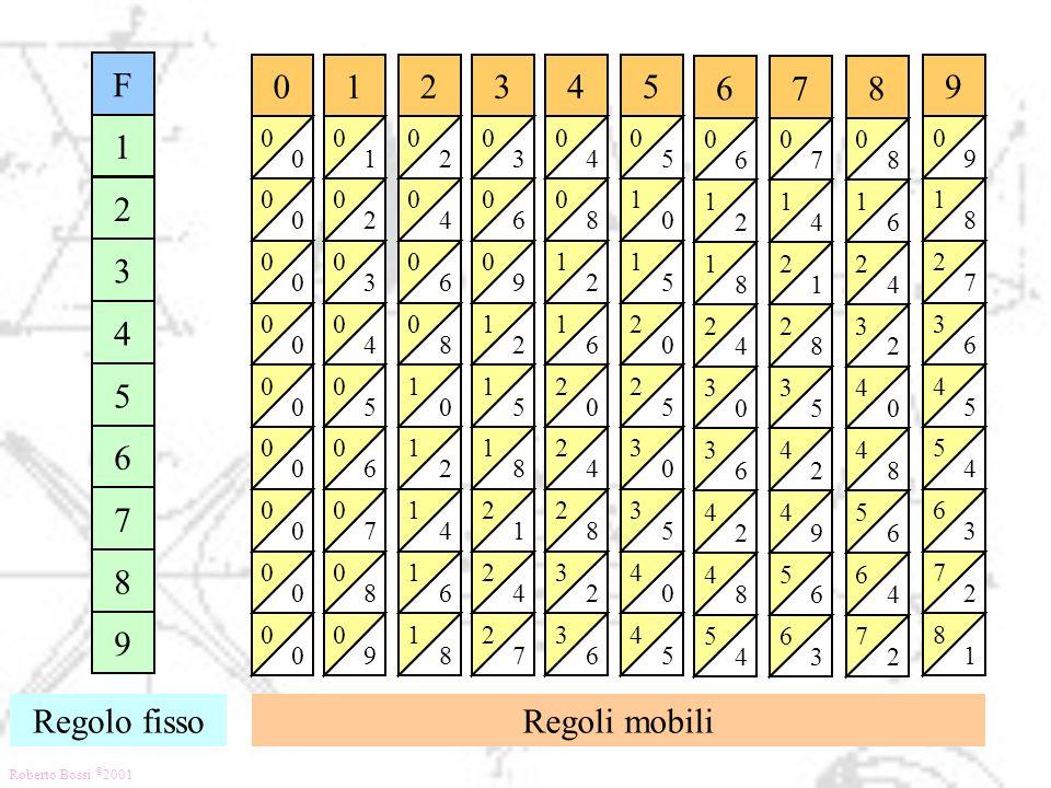 Roberto Bossi © 2001 4 0 8 0 2 1 6 1 0 2 4 2 8 2 2 3 6 3 4 5 0 0 1 5 1 0 2 5 2 0 3 5 3 0 4 5 4 5 6 0 2 1 8 1 4 2 0 3 6 3 2 4 8 4 4 5 6 7 0 4 1 1 2 8 2