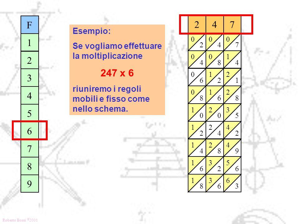 Roberto Bossi © 2001 4 0 8 0 2 1 6 1 0 2 4 2 8 2 2 3 6 3 4 7 0 4 1 1 2 8 2 5 3 2 4 9 4 6 5 3 6 7 2 0 4 0 6 0 8 0 0 1 2 1 4 1 6 1 8 1 2F 1 2 3 4 5 6 7