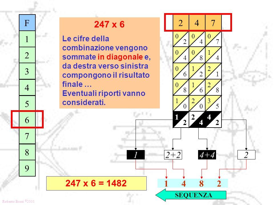 Roberto Bossi © 2001 4 2 2 4 2 1 4 0 8 0 2 1 6 1 0 2 4 7 0 4 1 1 2 8 2 5 3 7 2 0 4 0 6 0 8 0 0 1 2F 1 2 3 4 5 6 7 8 9 12+24+42 1482 SEQUENZA 247 x 6 L
