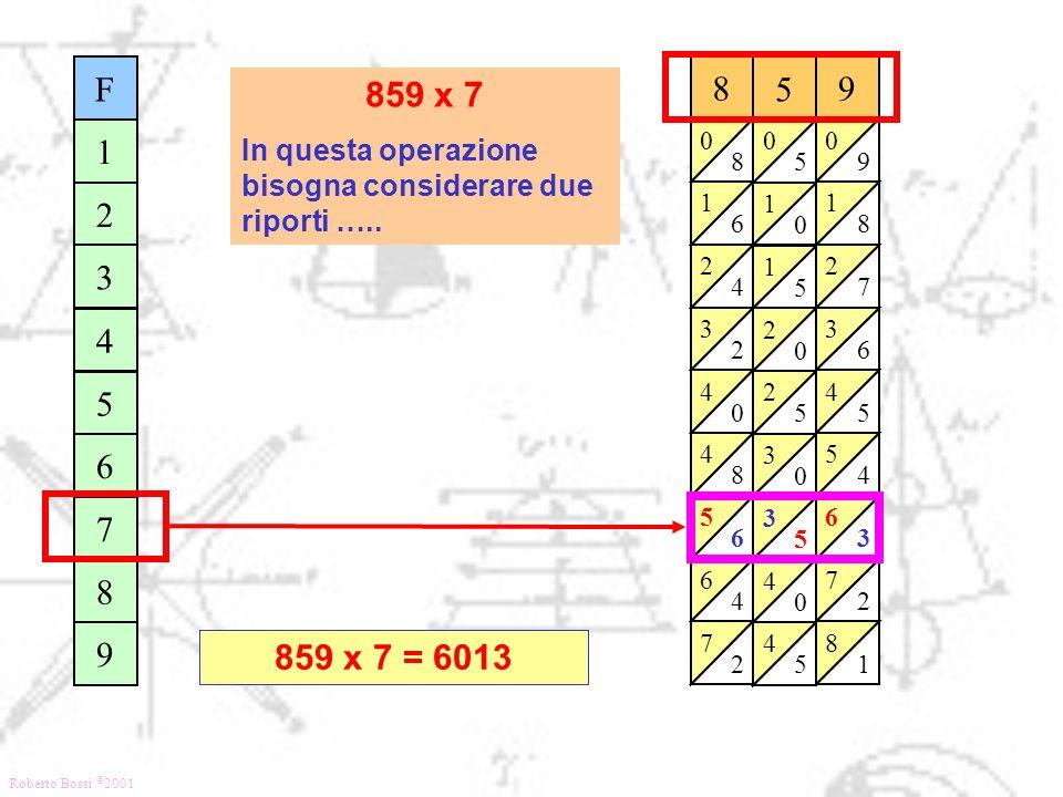 Roberto Bossi © 2001 5 0 0 1 5 1 0 2 5 2 0 3 5 3 0 4 5 4 5 8 0 6 1 4 2 2 3 0 4 8 4 6 5 4 6 2 7 8 9 0 8 1 7 2 6 3 5 4 4 5 3 6 2 7 1 8 9F 1 2 3 4 5 6 7