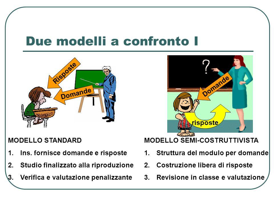 Due modelli a confronto I Domande Risposte Domande risposte MODELLO STANDARD 1. Ins. fornisce domande e risposte 2. Studio finalizzato alla riproduzio