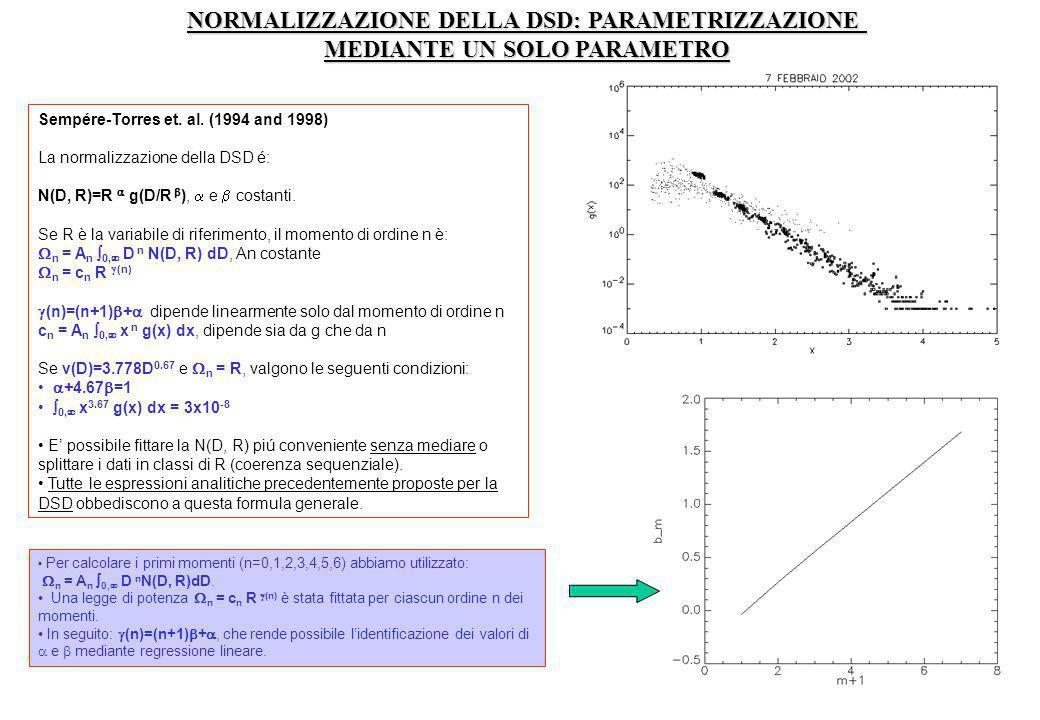 Per calcolare i primi momenti (n=0,1,2,3,4,5,6) abbiamo utilizzato: n = A n 0, D n N(D, R)dD. Una legge di potenza n = c n R (n) è stata fittata per c
