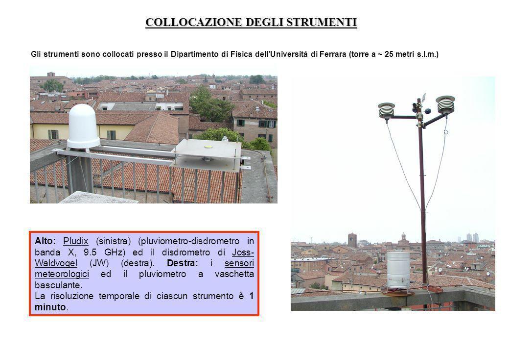 COLLOCAZIONE DEGLI STRUMENTI Gli strumenti sono collocati presso il Dipartimento di Fisica dellUniversitá di Ferrara (torre a ~ 25 metri s.l.m.) Alto: