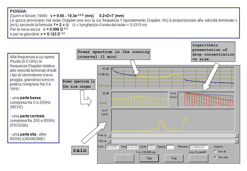 PIOGGIA: (Gunn e Kinzer, 1949): v = 9.65 - 10.3e -0.6 D (m/s) 0.2<D<7 (mm) Le gocce provocano nel radar Doppler una eco la cui frequenza f (spostament