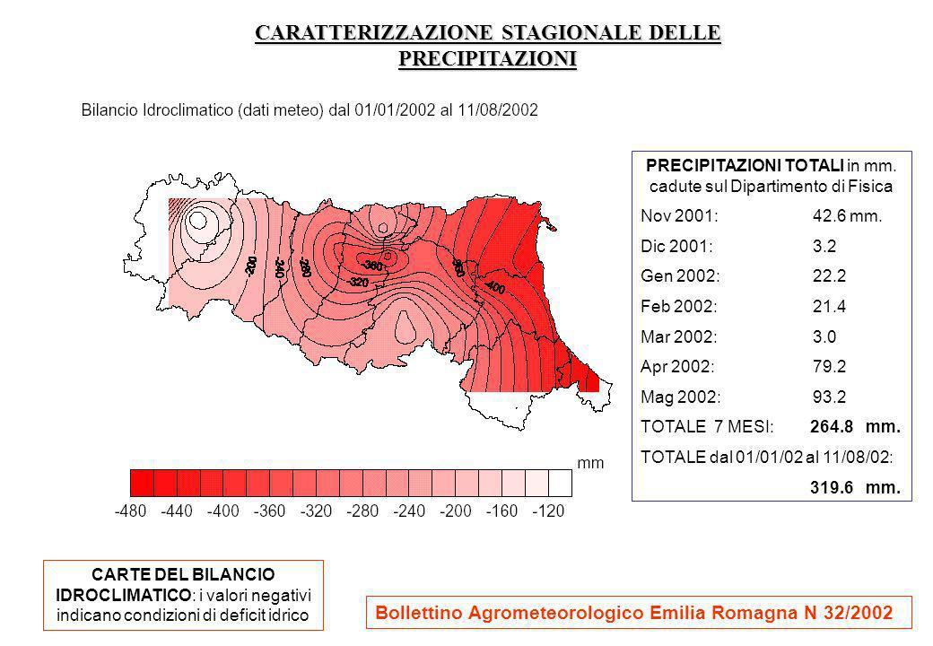 CARATTERIZZAZIONE STAGIONALE DELLE PRECIPITAZIONI PRECIPITAZIONI TOTALI in mm. cadute sul Dipartimento di Fisica Nov 2001: 42.6 mm. Dic 2001: 3.2 Gen