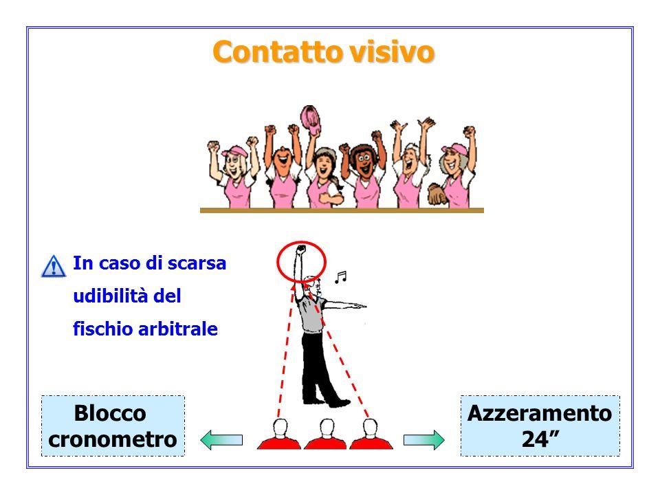 Contatto visivo In caso di scarsa udibilità del fischio arbitrale Blocco cronometro Azzeramento 24