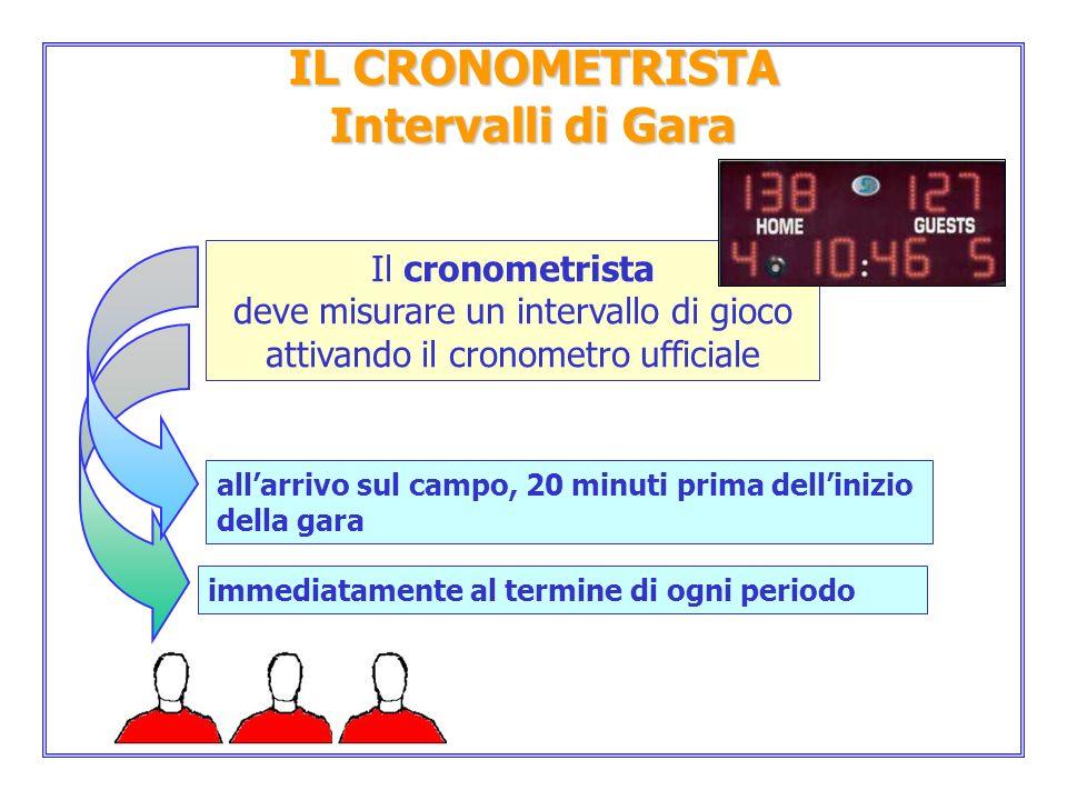 IL CRONOMETRISTA Intervalli di Gara Il cronometrista deve misurare un intervallo di gioco attivando il cronometro ufficiale immediatamente al termine