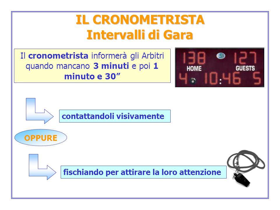 IL CRONOMETRISTA Intervalli di Gara fischiando per attirare la loro attenzione Il cronometrista informerà gli Arbitri quando mancano 3 minuti e poi 1