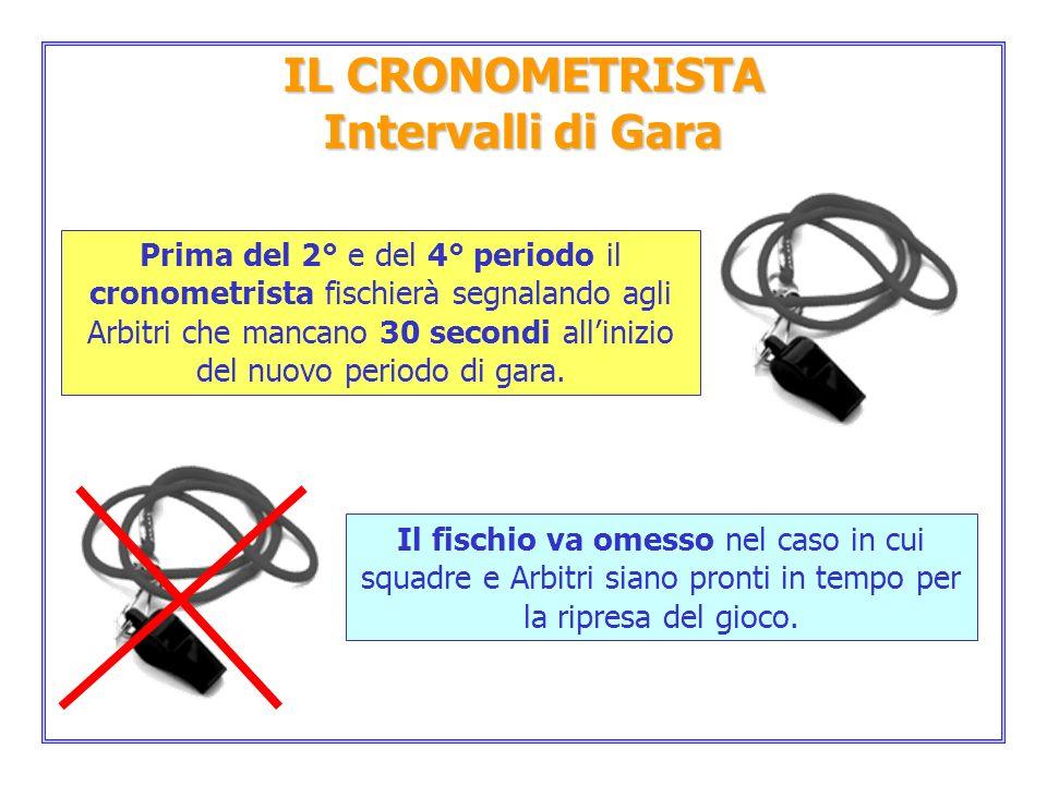 IL CRONOMETRISTA Intervalli di Gara Prima del 2° e del 4° periodo il cronometrista fischierà segnalando agli Arbitri che mancano 30 secondi allinizio