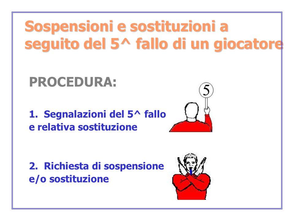 PROCEDURA: 1. Segnalazioni del 5^ fallo e relativa sostituzione 2. Richiesta di sospensione e/o sostituzione Sospensioni e sostituzioni a seguito del