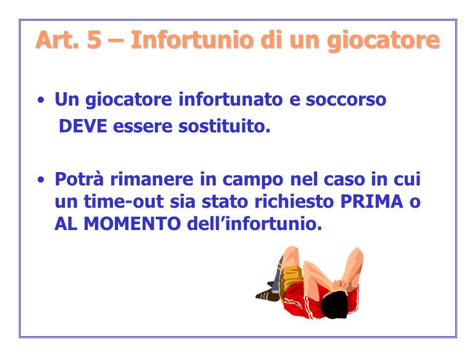 Art. 5 – Infortunio di un giocatore Un giocatore infortunato e soccorso DEVE essere sostituito. Potrà rimanere in campo nel caso in cui un time-out si
