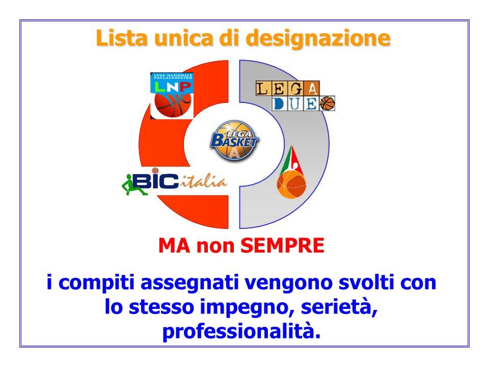 Lista unica di designazione MA non SEMPRE i compiti assegnati vengono svolti con lo stesso impegno, serietà, professionalità.