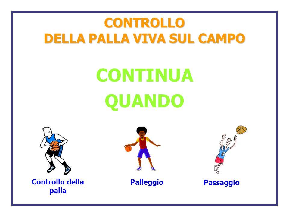 CONTROLLO DELLA PALLA VIVA SUL CAMPO CONTINUA QUANDO Controllo della palla Palleggio Passaggio