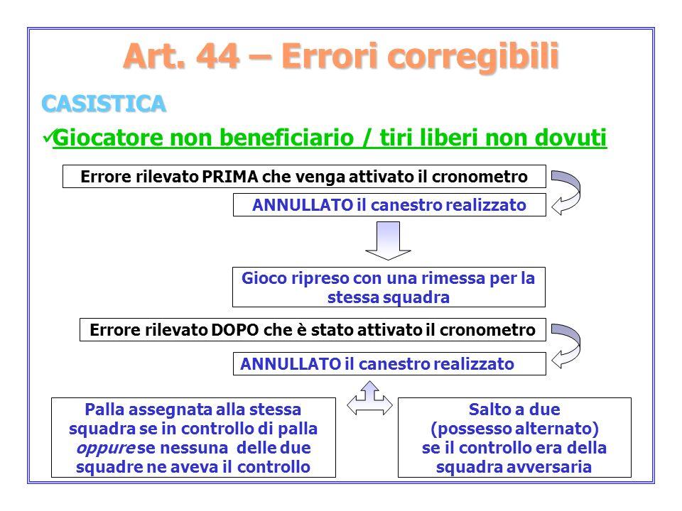 Art. 44 – Errori corregibili Giocatore non beneficiario / tiri liberi non dovuti CASISTICA Errore rilevato PRIMA che venga attivato il cronometro ANNU