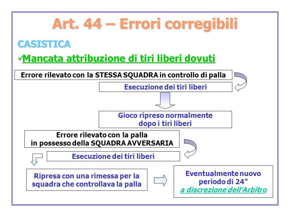 Art. 44 – Errori corregibili Mancata attribuzione di tiri liberi dovuti CASISTICA Errore rilevato con la STESSA SQUADRA in controllo di palla Esecuzio