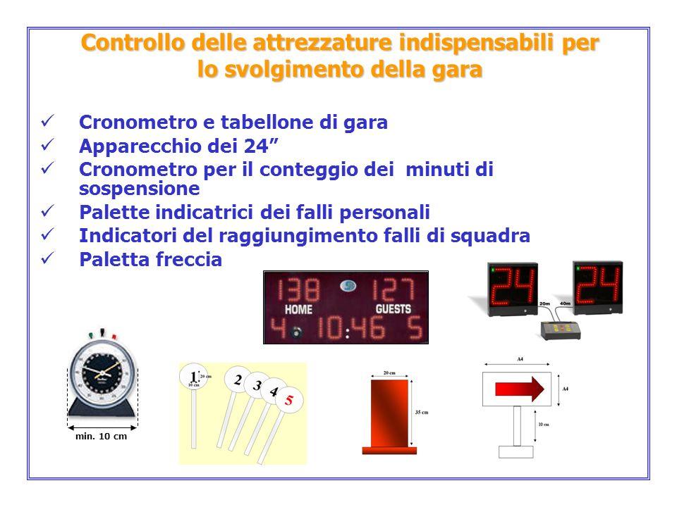 Controllo delle attrezzature indispensabili per lo svolgimento della gara Cronometro e tabellone di gara Apparecchio dei 24 Cronometro per il conteggi
