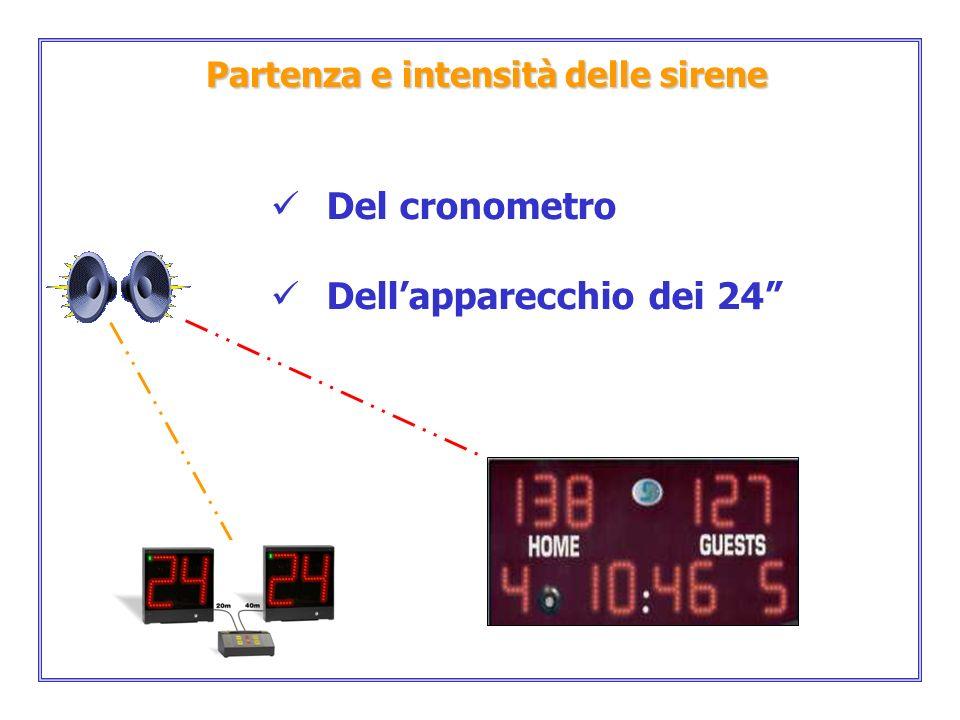 Del cronometro Dellapparecchio dei 24 Partenza e intensità delle sirene Partenza e intensità delle sirene