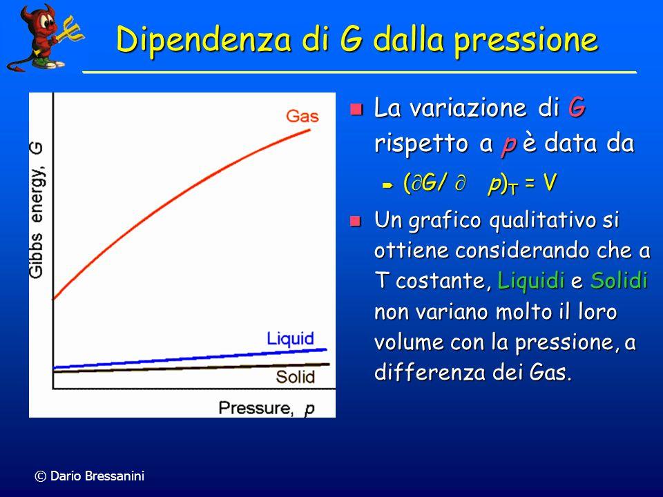 © Dario Bressanini Dipendenza di G dalla pressione La variazione di G rispetto a p è data da La variazione di G rispetto a p è data da ( G/ p) T = V (