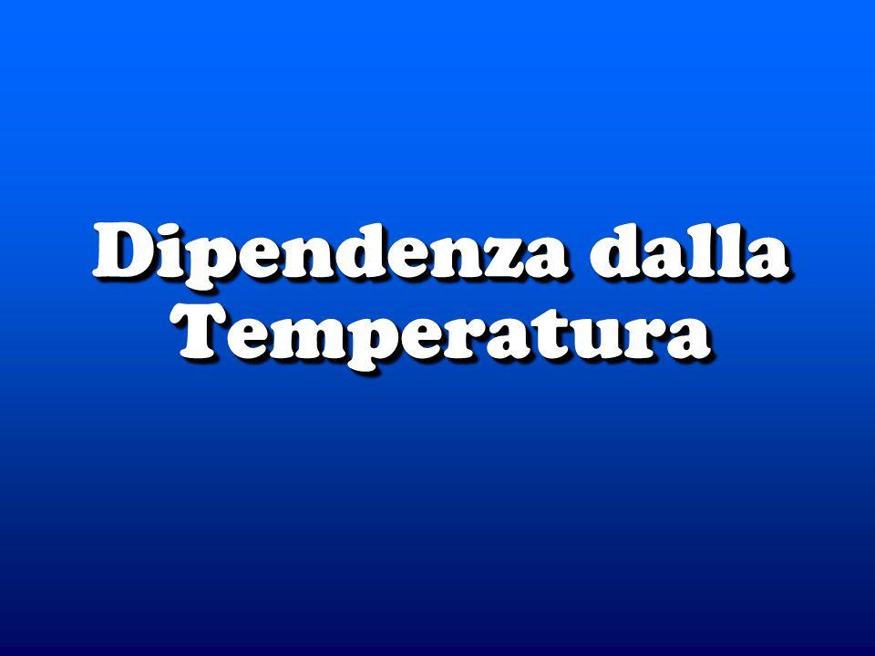 Dipendenza dalla Temperatura