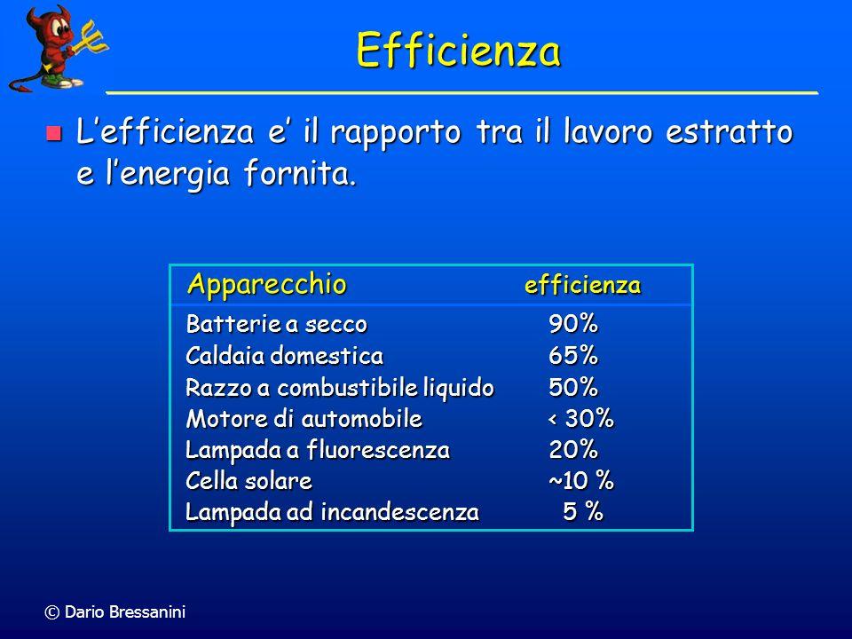 © Dario Bressanini Efficienza Lefficienza e il rapporto tra il lavoro estratto e lenergia fornita. Lefficienza e il rapporto tra il lavoro estratto e