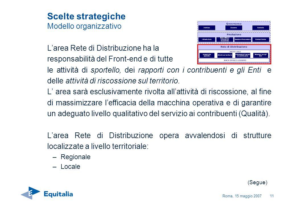 Roma, 15 maggio 200711 Larea Rete di Distribuzione ha la responsabilità del Front-end e di tutte le attività di sportello, dei rapporti con i contribu
