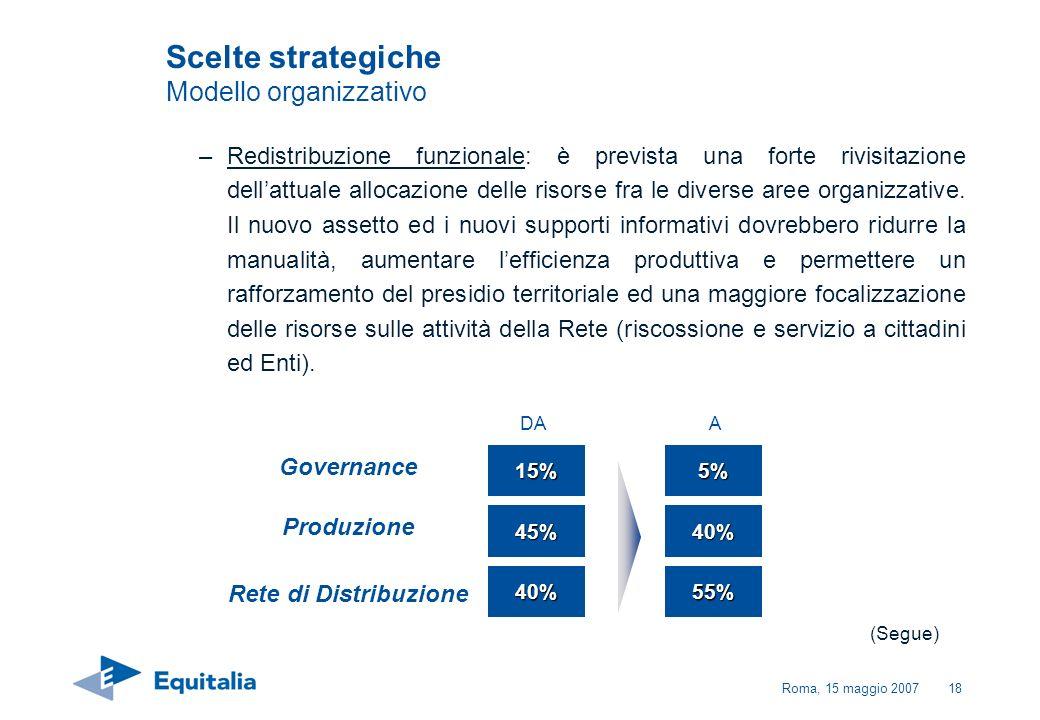 Roma, 15 maggio 200718 –Redistribuzione funzionale: è prevista una forte rivisitazione dellattuale allocazione delle risorse fra le diverse aree organ