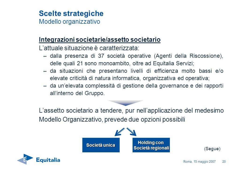 Roma, 15 maggio 200720 Società unica Holding con Società regionali Integrazioni societarie/assetto societario Lattuale situazione è caratterizzata: –d