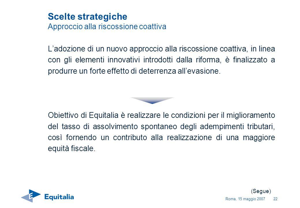 Roma, 15 maggio 200722 Ladozione di un nuovo approccio alla riscossione coattiva, in linea con gli elementi innovativi introdotti dalla riforma, è fin