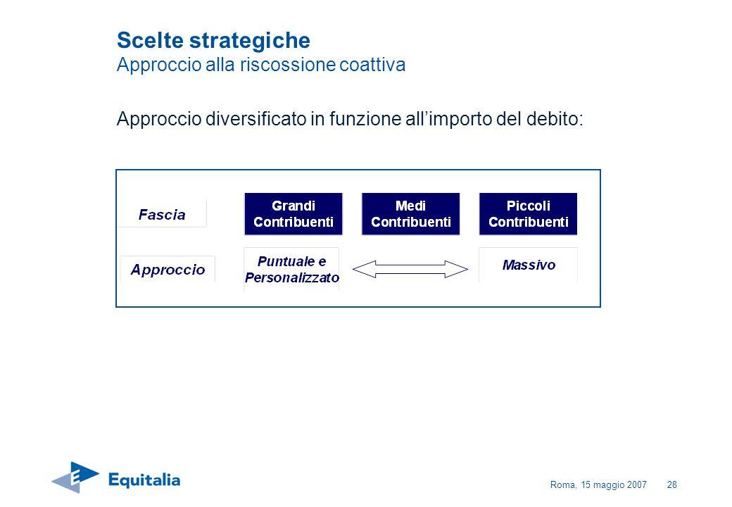 Roma, 15 maggio 200728 Approccio diversificato in funzione allimporto del debito: Scelte strategiche Approccio alla riscossione coattiva