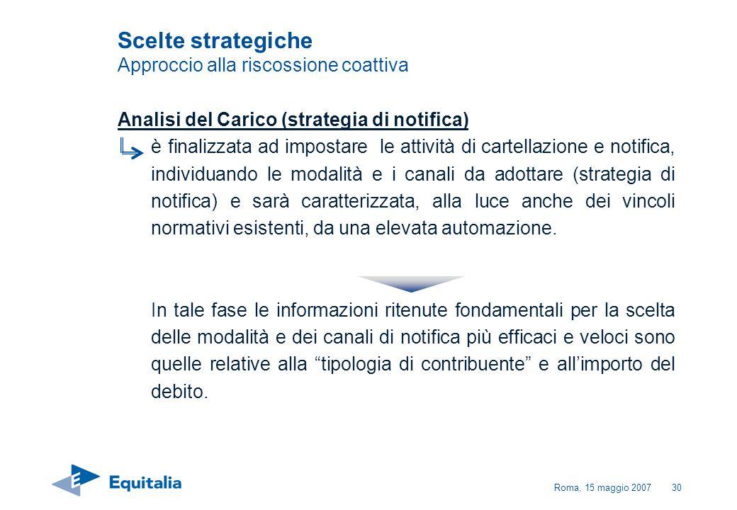 Roma, 15 maggio 200730 Scelte strategiche Approccio alla riscossione coattiva Analisi del Carico (strategia di notifica) è finalizzata ad impostare le