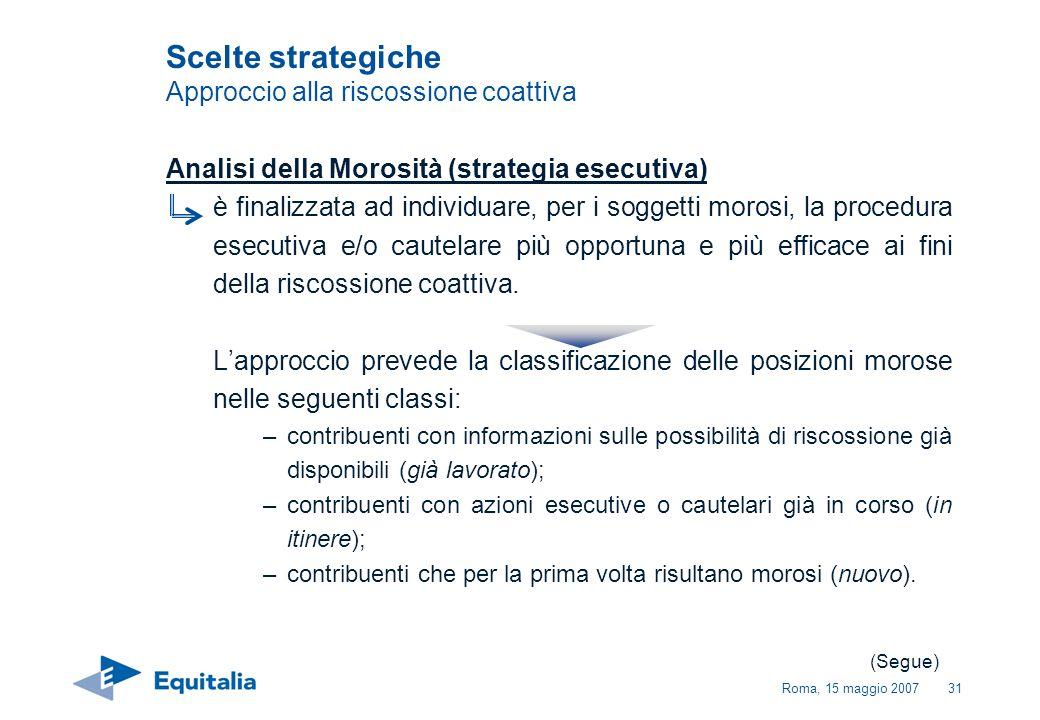 Roma, 15 maggio 200731 Scelte strategiche Approccio alla riscossione coattiva Analisi della Morosità (strategia esecutiva) è finalizzata ad individuar