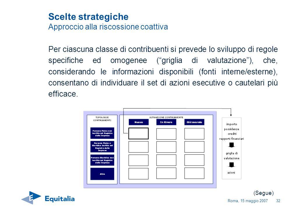 Roma, 15 maggio 200732 Scelte strategiche Approccio alla riscossione coattiva Per ciascuna classe di contribuenti si prevede lo sviluppo di regole spe