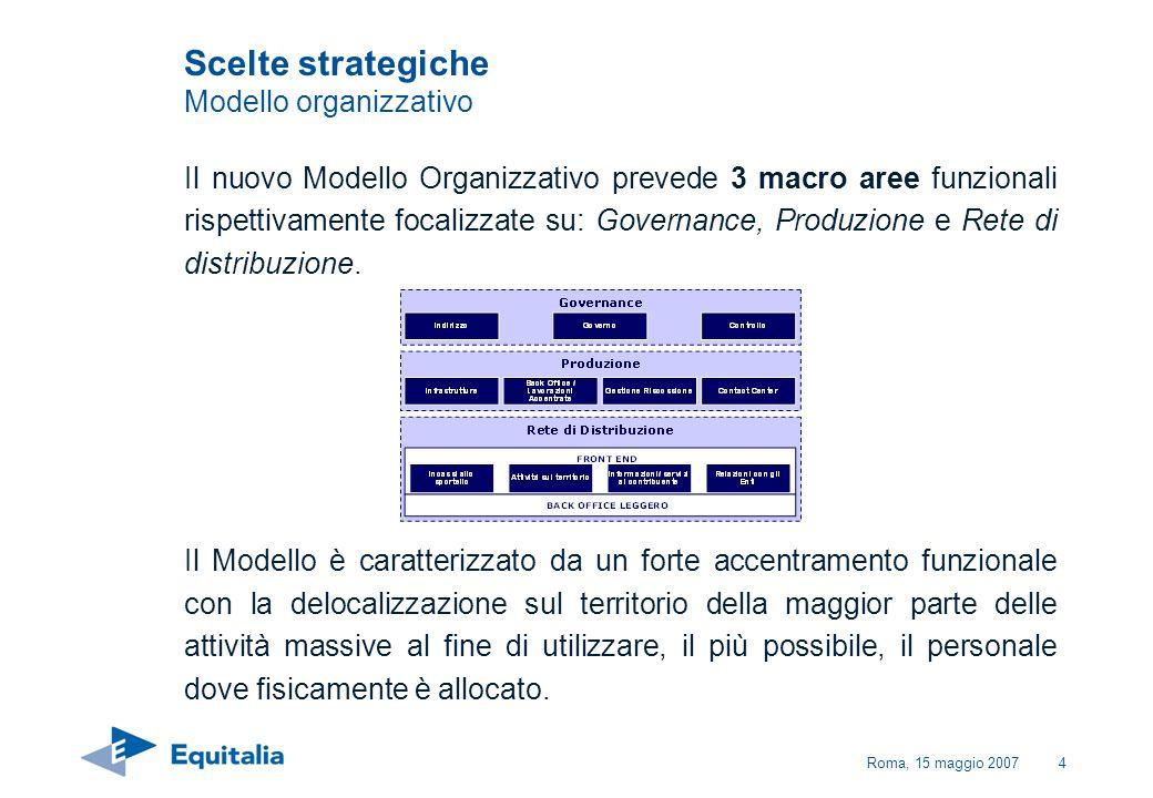 Roma, 15 maggio 20074 Il nuovo Modello Organizzativo prevede 3 macro aree funzionali rispettivamente focalizzate su: Governance, Produzione e Rete di