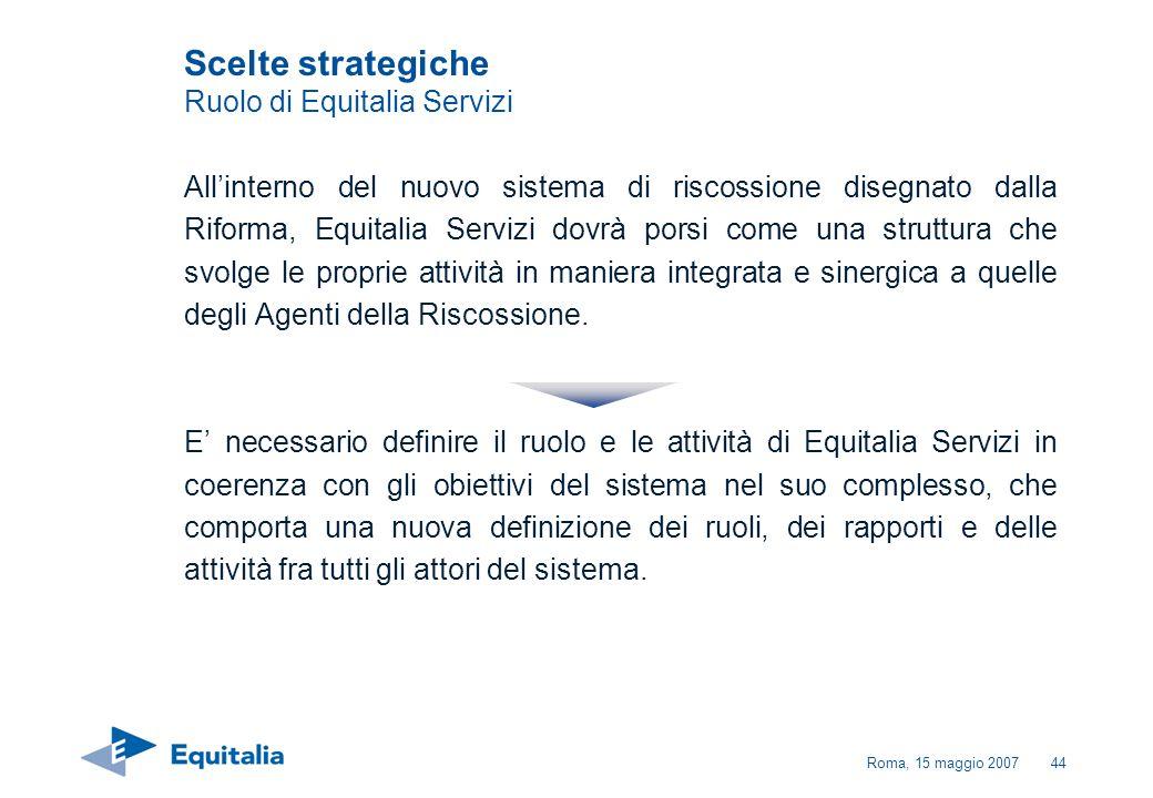 Roma, 15 maggio 200744 Scelte strategiche Ruolo di Equitalia Servizi Allinterno del nuovo sistema di riscossione disegnato dalla Riforma, Equitalia Se