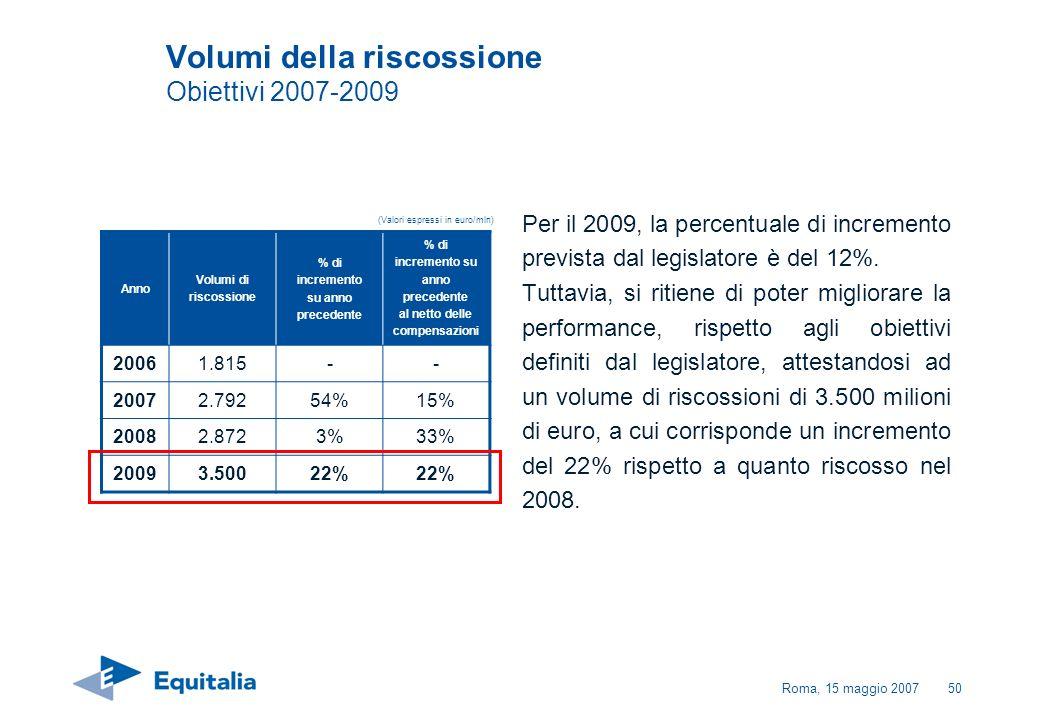 Roma, 15 maggio 200750 Volumi della riscossione Obiettivi 2007-2009 Per il 2009, la percentuale di incremento prevista dal legislatore è del 12%. Tutt