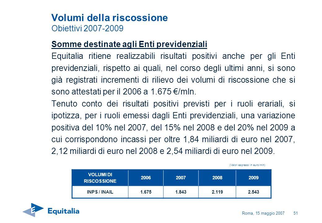 Roma, 15 maggio 200751 Volumi della riscossione Obiettivi 2007-2009 Somme destinate agli Enti previdenziali Equitalia ritiene realizzabili risultati p