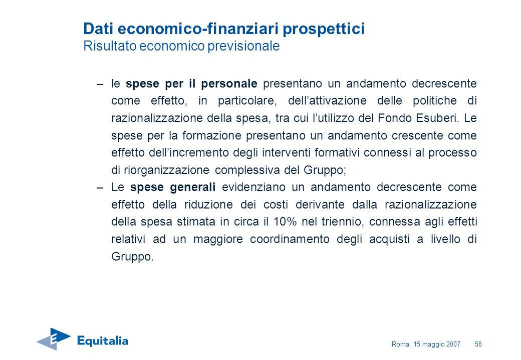 Roma, 15 maggio 200758 Dati economico-finanziari prospettici Risultato economico previsionale –le spese per il personale presentano un andamento decre