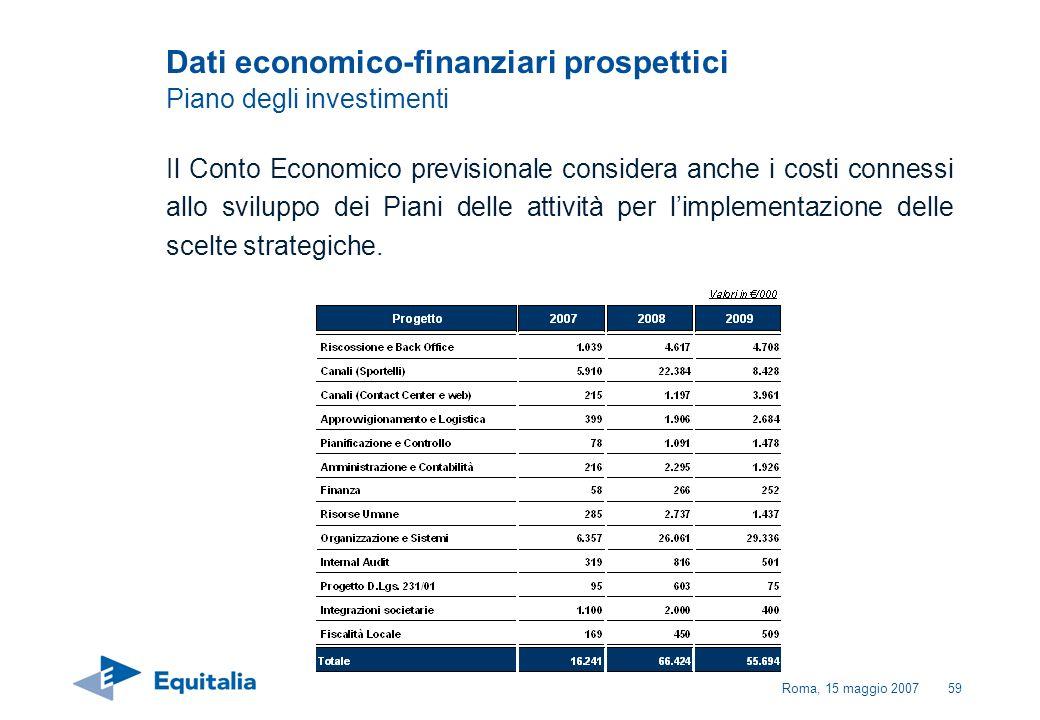 Roma, 15 maggio 200759 Dati economico-finanziari prospettici Piano degli investimenti Il Conto Economico previsionale considera anche i costi connessi