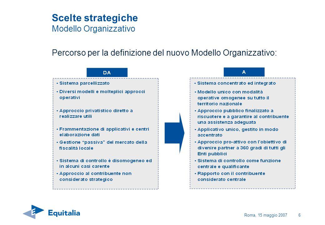 Roma, 15 maggio 20076 Scelte strategiche Modello Organizzativo Percorso per la definizione del nuovo Modello Organizzativo: