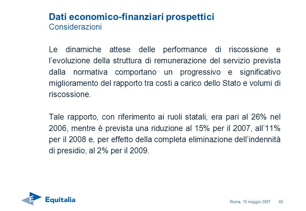 Roma, 15 maggio 200760 Dati economico-finanziari prospettici Considerazioni Le dinamiche attese delle performance di riscossione e levoluzione della s